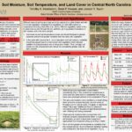 Land Use Poster