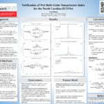 WBGT Research Poster